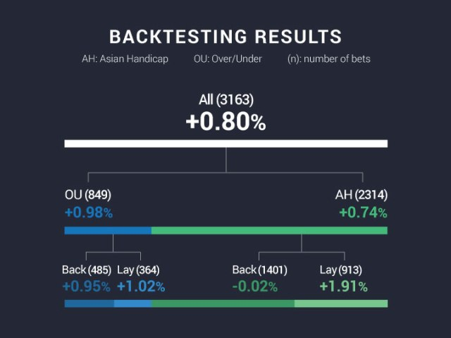 Backtesting-results2