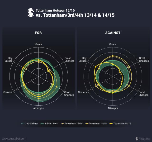 Tottenham_Hotspur-15-16_vs
