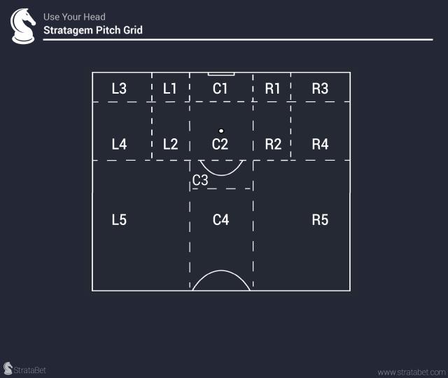 graphic_pitchgrid_v2