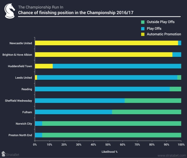 Championship Run In - Graphic 5