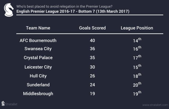 RelegationBattle_Fig1.png